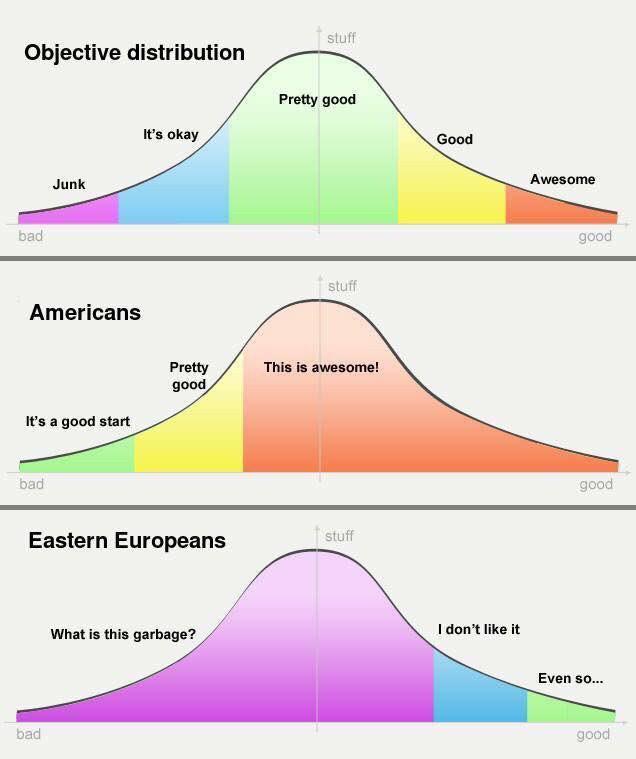 Хорошо и плохо в разных культурах